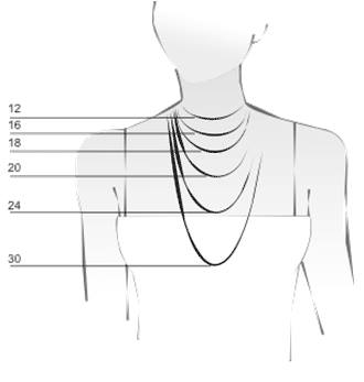 Necklace length picture - nice